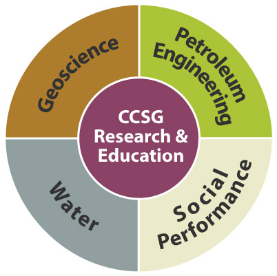 CCSG research and education